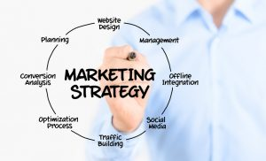 Small Company Marketing Ideas – Three Strategies for Success