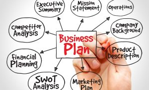 Straightforward Business Plan to Build Your Online Business